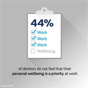 44% don't feel their wellbeing is a priority at work